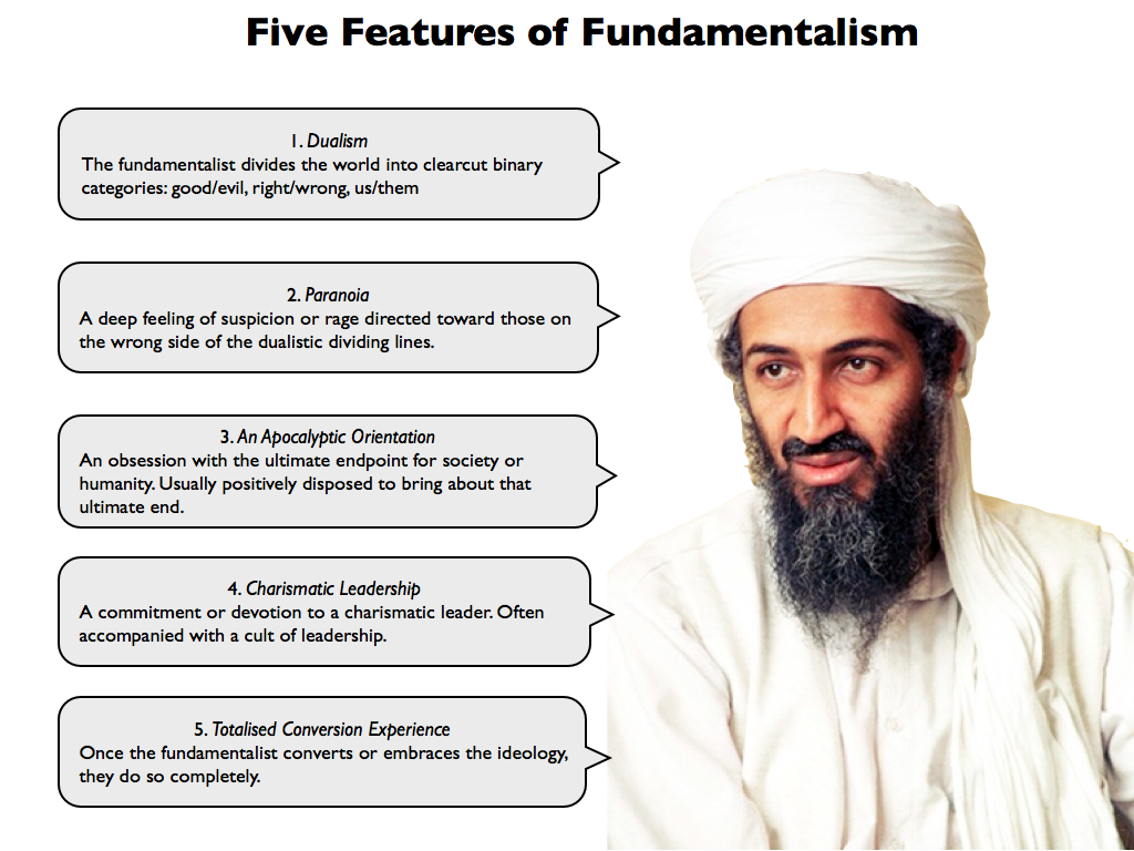 Five Features of Fundamentalism.131